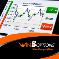 WinOptions Strategia
